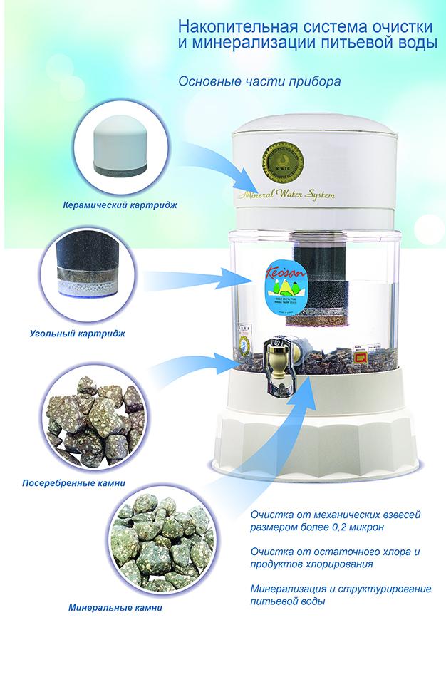 фильтр для воды кеосан